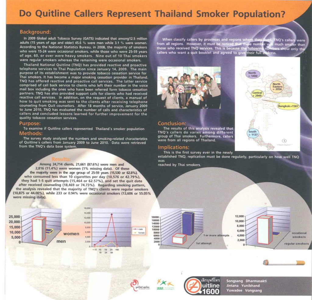 4-Do-Quitline-callers-represent-Thailand-smoker-population.jpg